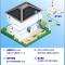 太陽光発電とはどんなもの?